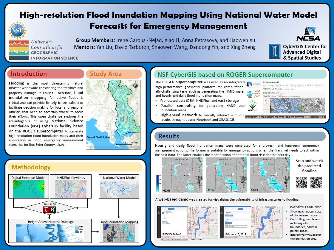 High-resolution Flood Inundation Mapping Using National Water Model Forecasts for Emergency Management