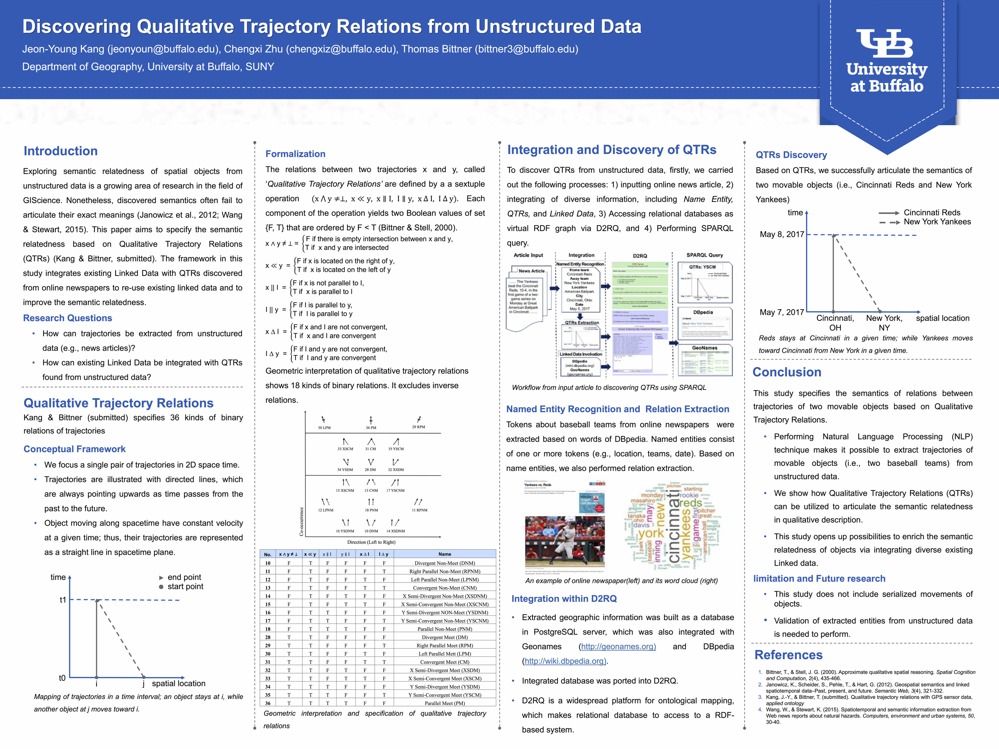 Discovering Qualitative Trajectory Relations from Unstructured Data