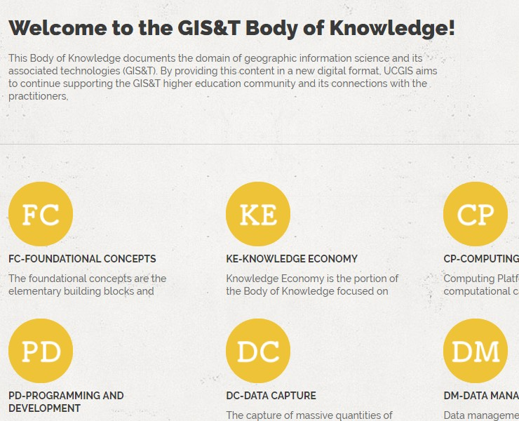 GIST Body of Knowledge Homepage